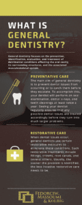 general dentistry infographic